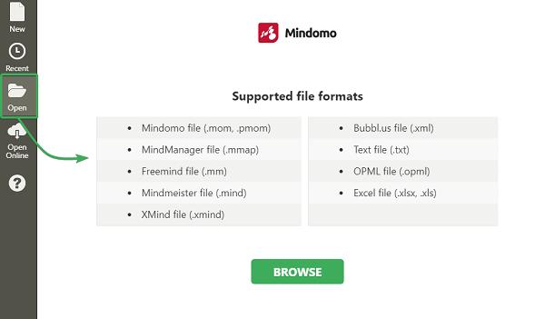 Basics - Mindomo Help